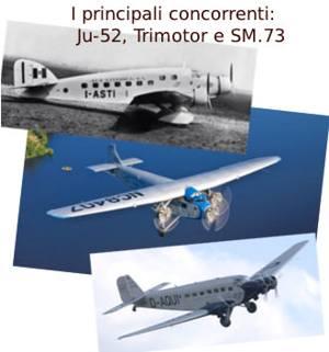 I concorrenti del DC-3