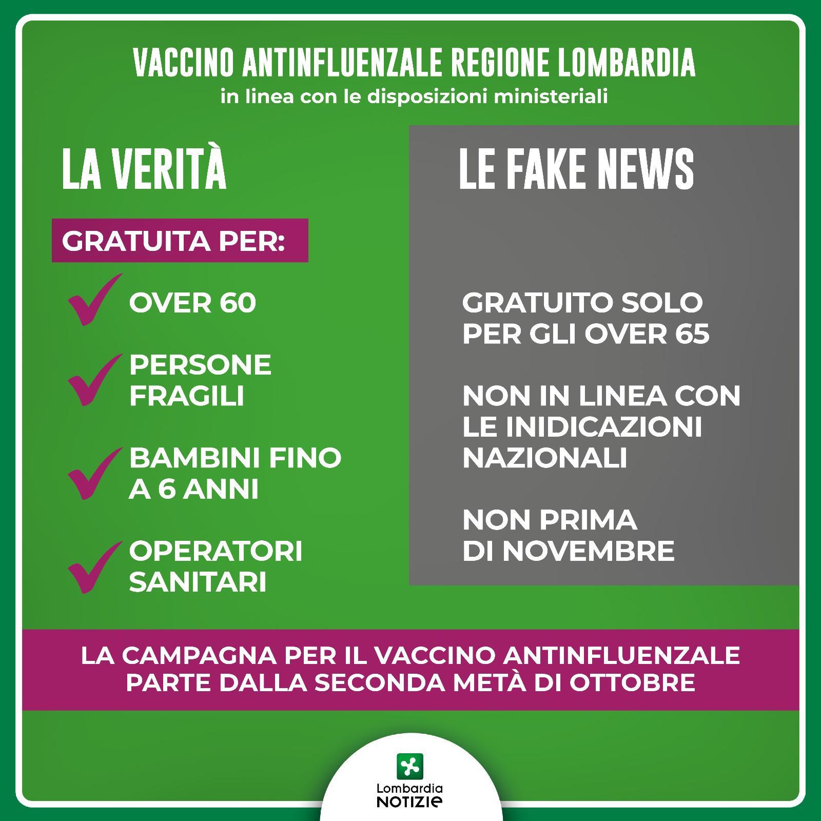 vaccini anti influenzali. querelle fra regione Lombardia e assessore del comune di Milano