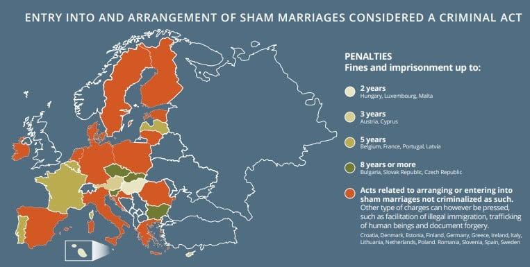 Eurojust. Matrimoni falsi per cittadinanza